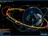Blockade of Proxima III