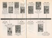 BSC History Timeline FFSS2 pg7 1995-96