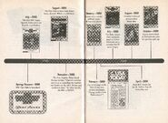 BSC History Timeline FFSS2 pg3 1988-89
