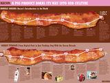 Bacon History
