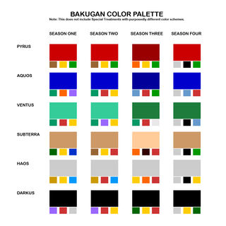 Bakugan regular color schemes from seasons one to four for all <a href=