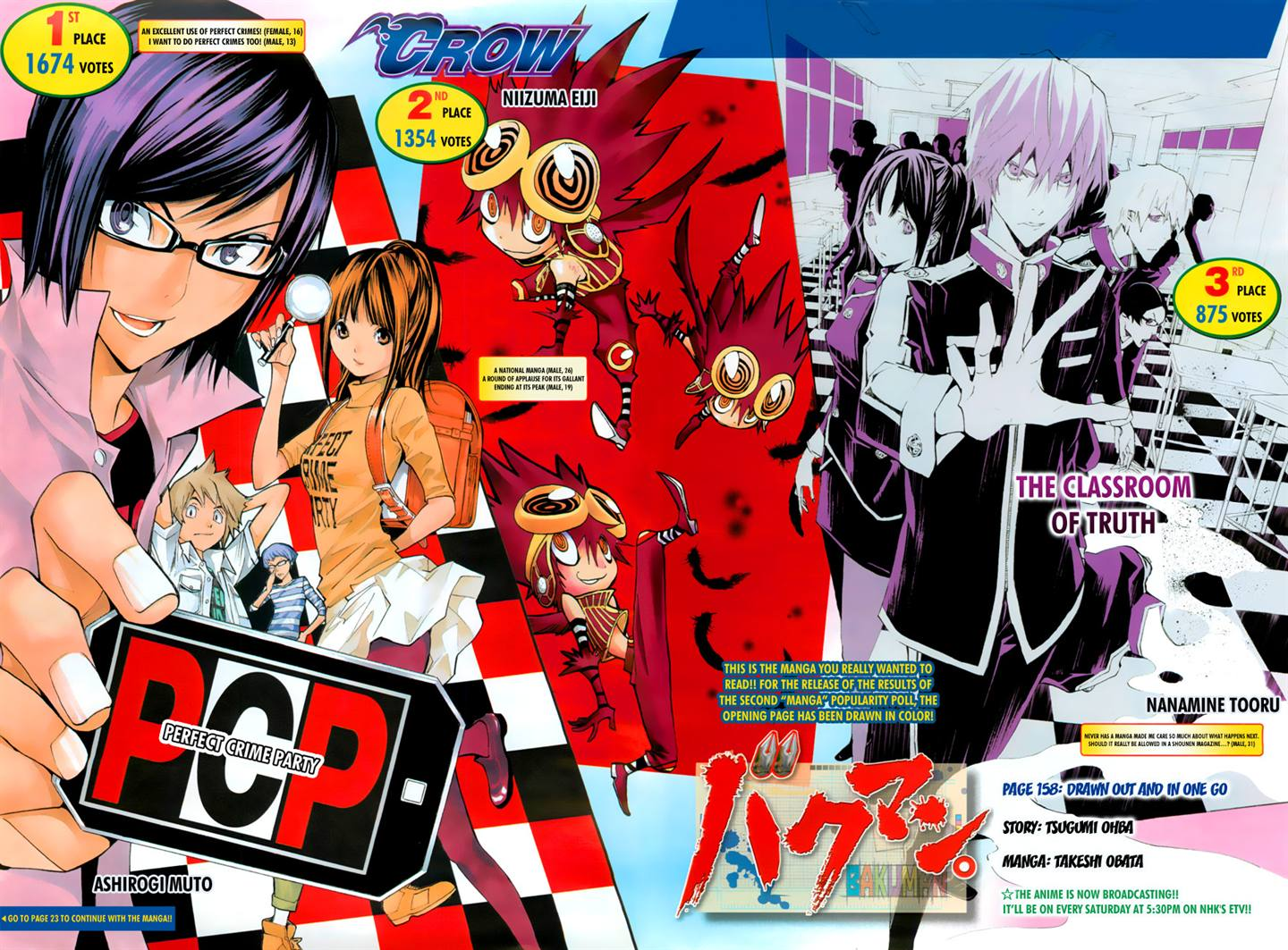 Anime Characters Popularity Poll : Drawn out and in one go bakuman wiki fandom powered by