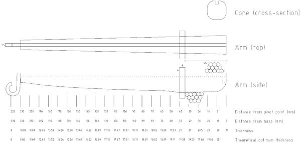 Cheiroballistra 11 dactyl arm design