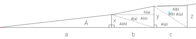 File:Calculating a force-draw curve.png