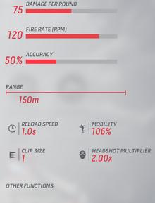 Grenade Stats