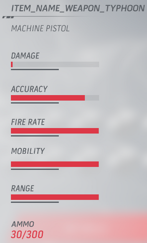 File:TyphoonStats.png