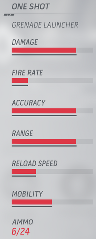 File:One ShotStats.png