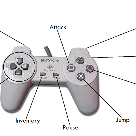 Controls for the game (PS1)