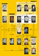 Banana FIsh Episode 24 Chart.jpg (step2)