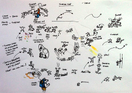 Kazoo Development Documents 14 - Controls