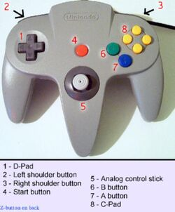 N64-controller-annotated