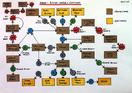 Kazoo Development Documents 11 - Controls