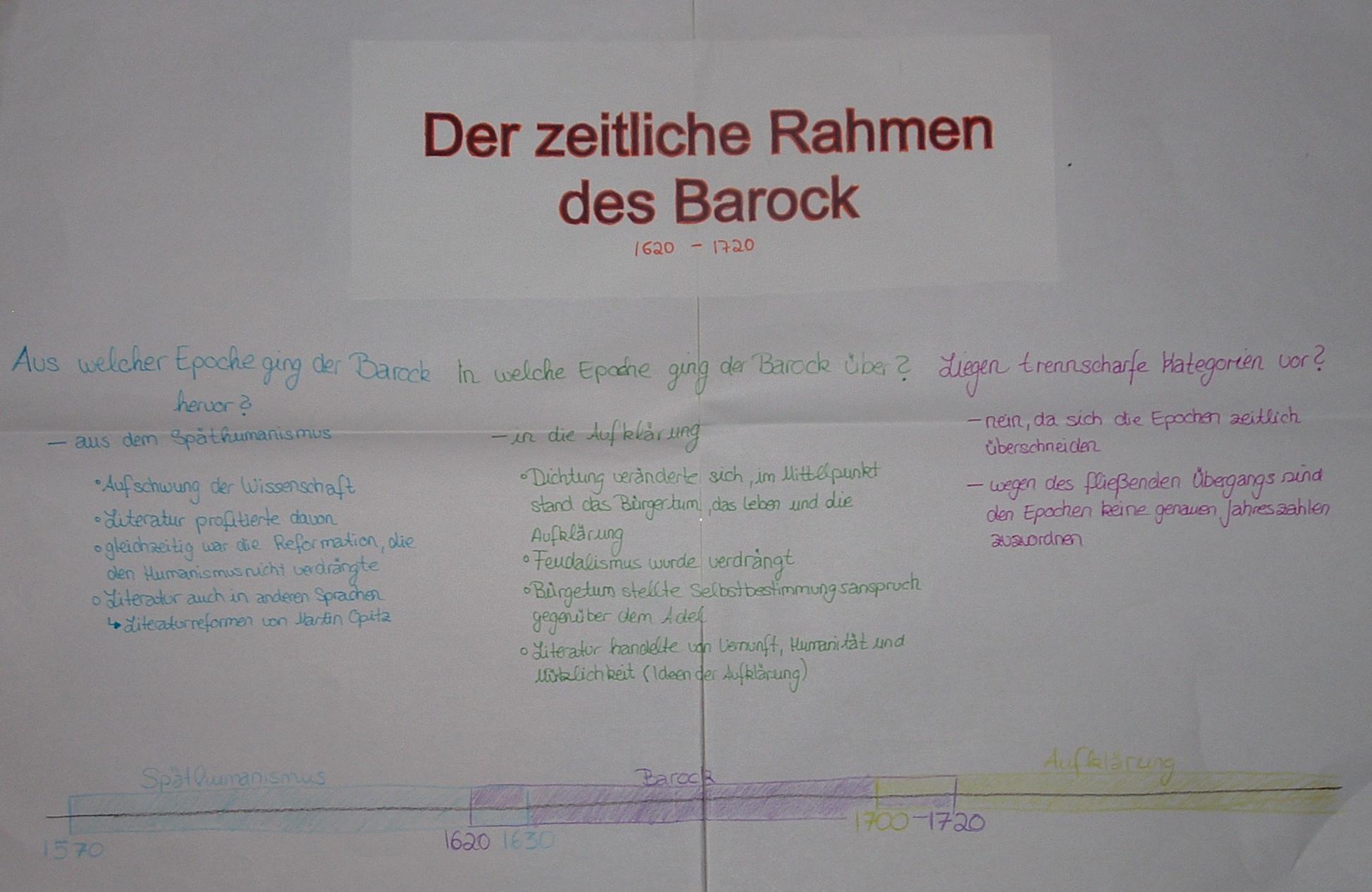 Zeitliche Einordnung   Barock Wiki   FANDOM powered by Wikia