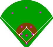 Baseballpositioning-cornersin