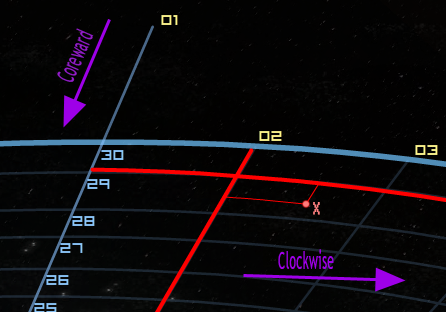 Basilicus GalacticCoords