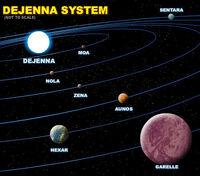 DejennaSystem
