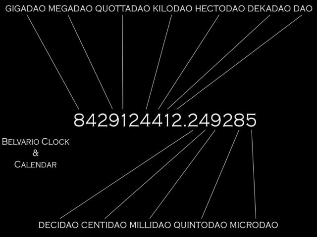 File:Belvario-cac.jpg