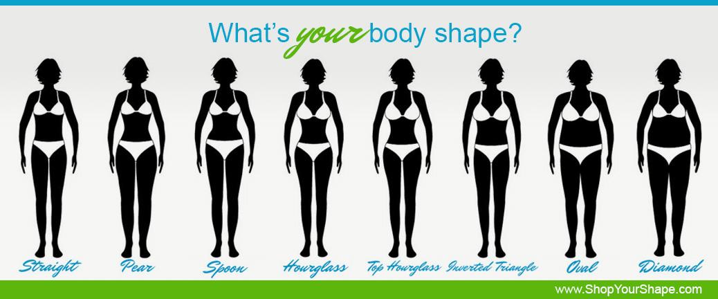 Image - Body-shapes-page.jpg   Batman Wiki   FANDOM powered by Wikia