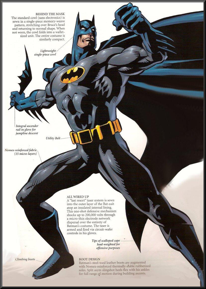 Batsuit Batman Wiki Fandom Powered By Wikia Circuit Idea Simple Opamp Summer Design Wikis The Full Description