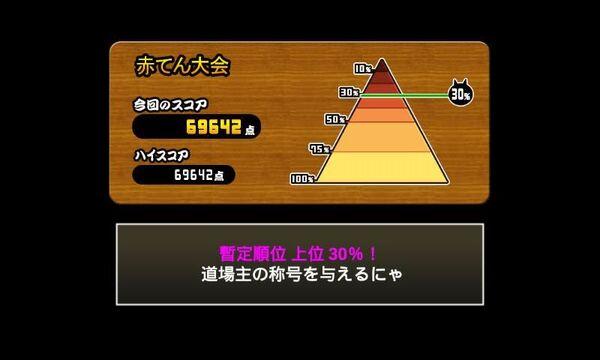 Ranking Dojo example