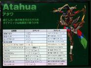 Atahua2