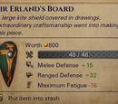 Norse Kite Shield