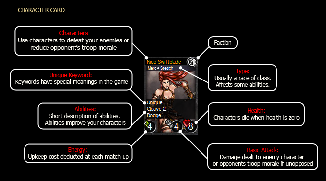 Characterguide