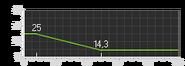 Battlefield 3 MTAR-21 Range