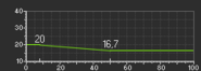 Battlefield 3 ACW-R Range