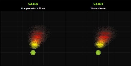 Compensator Comparison CZ-805 BF4