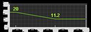 4.6SMG range