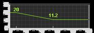 5.8SMG range