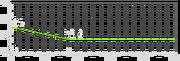 AEK-971 Range Chart Suppressor BF3