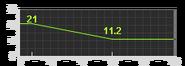 5.7SMG range
