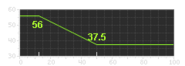 44magnum range