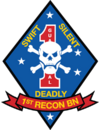 1st Recon Battalion