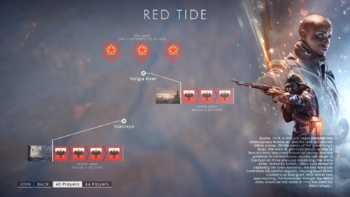Battlefield 1 Operation Red Tide