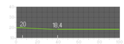 20.0 18.4 6.0 40.0