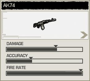 AK74 BFH Stats