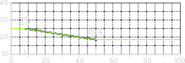 Battlefield 3 AN-94 Range