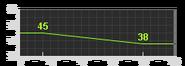 DMR range
