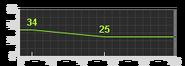7.62 AR range