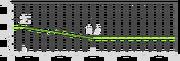 BF3 AEK-971 Range