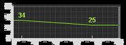 7.62 LMG range