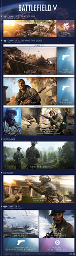 Battlefield V Tides of War Roadmap June 2019