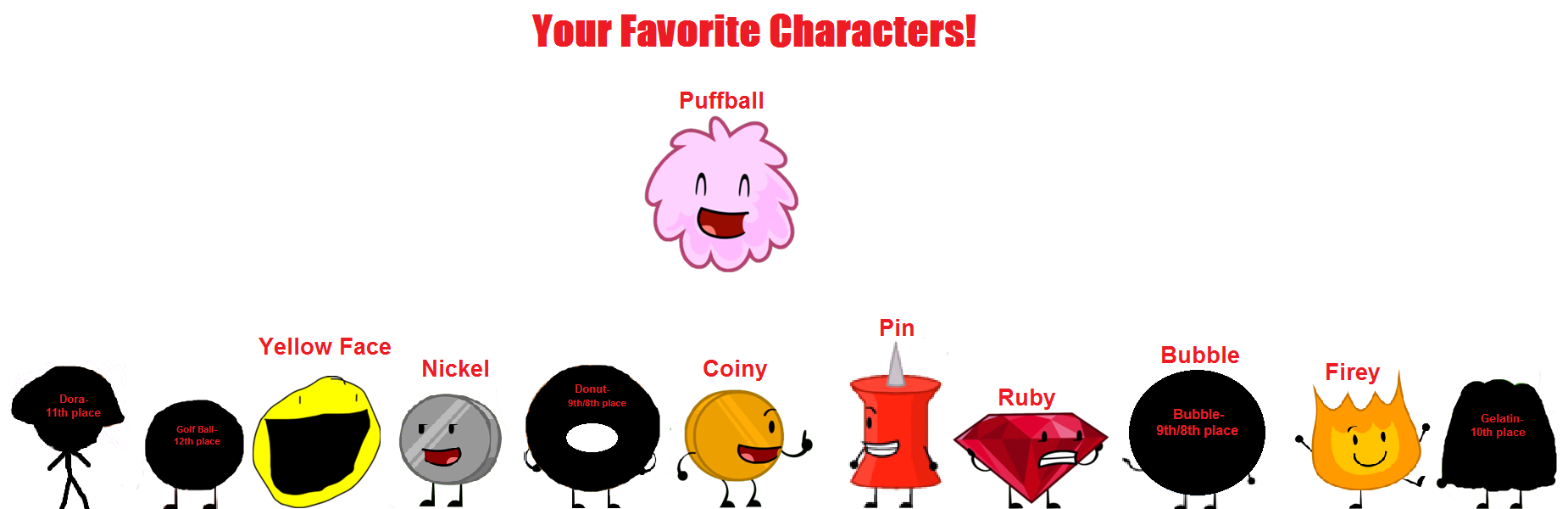 User Blogzimfanyour Favorite Characters Episode 5 Make A
