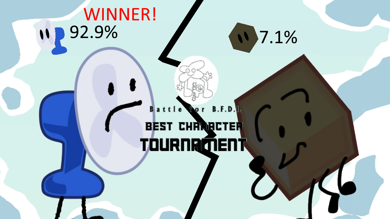 User blog:FoodCrumblesOfficial/BFB Best Character Tournament: FANNY
