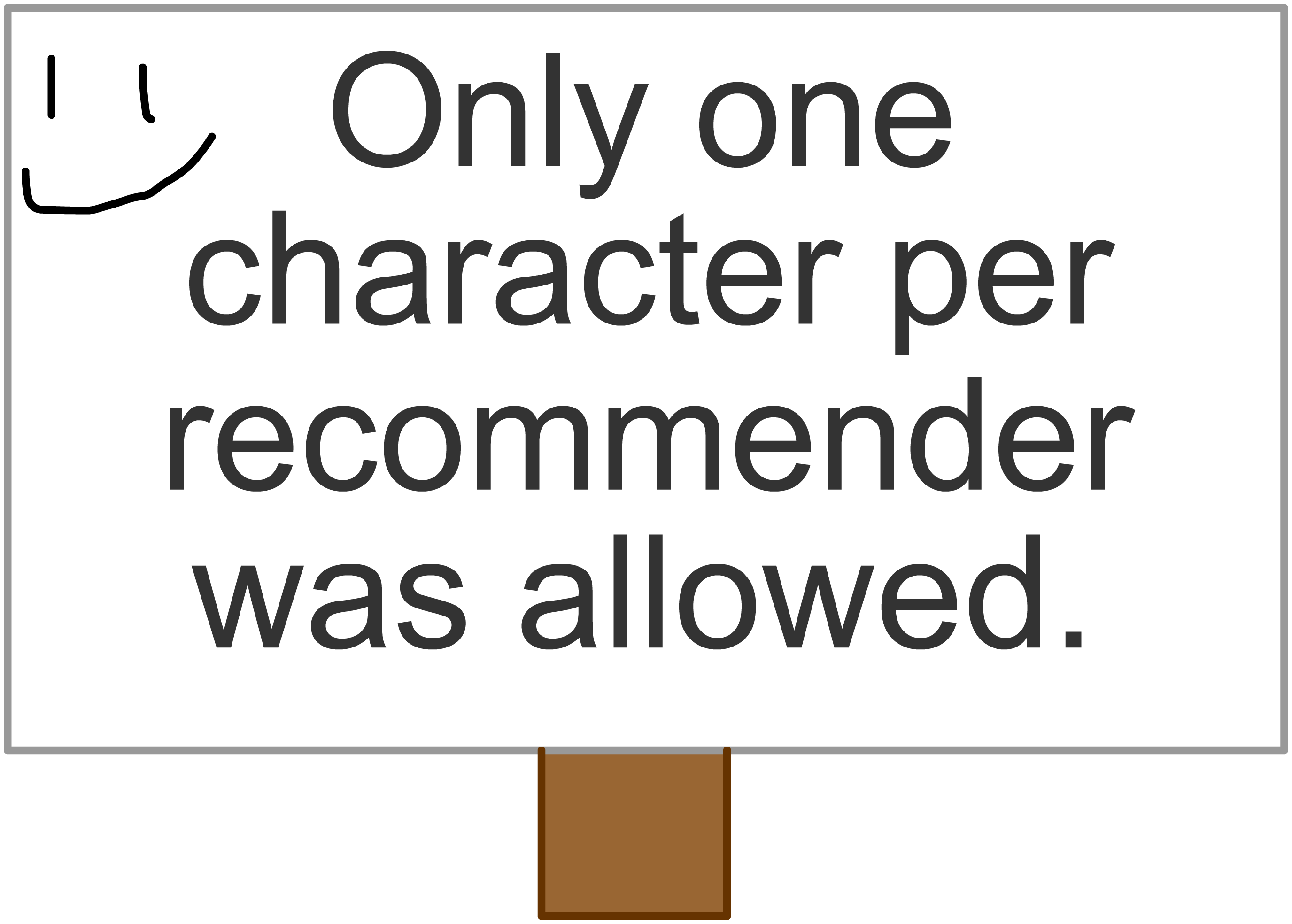 Rc One Recommended Character Per Recommender Sign