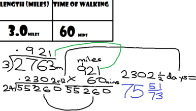 Math Workout of 2763 miles