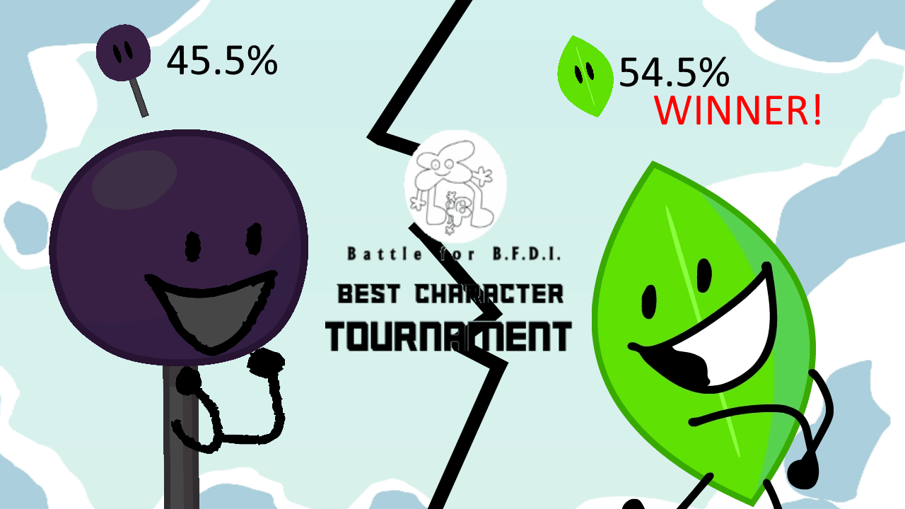 User blog:FoodCrumblesOfficial/BFB Best Character Tournament